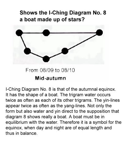 1042-i-ching-diagram-no-8.jpg