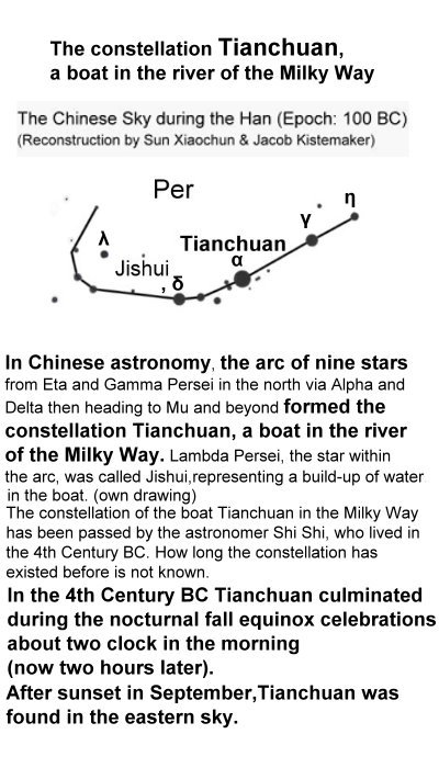1042-the-constellation-tianchuan-a-boat-in-the-river-of-the-milky-way.jpg