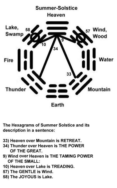 1053-summer-solstice.jpg