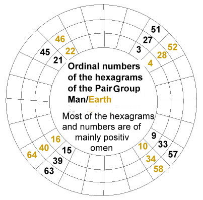 1062-pair-group-man-earth-with.jpg
