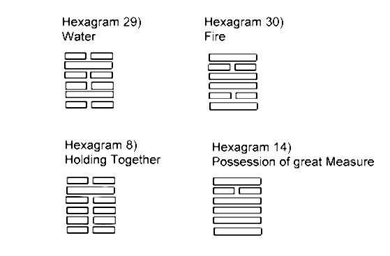 1080-hexagram-pairs-of-harmony.jpg