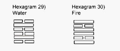 1085-hexagrams-29-und-30.jpg