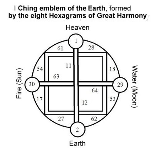 1085-i-ching-emblem-of-the-earth.jpg