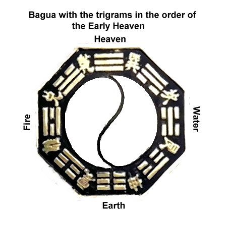 forbidden-city-1-bagua-with-the-8-trigrams-in-the-order-of-the-early-heaven.jpg
