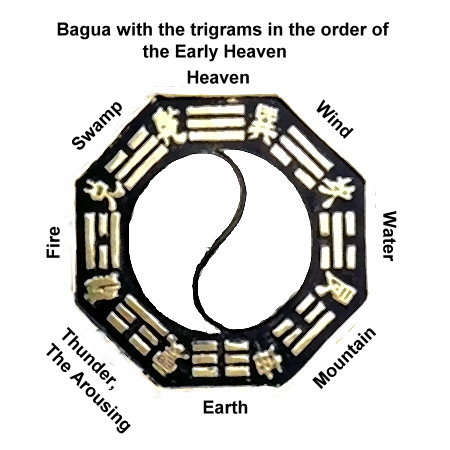 reinheit-1-trigrams-in-the-order-of-the-early-heaven.jpg