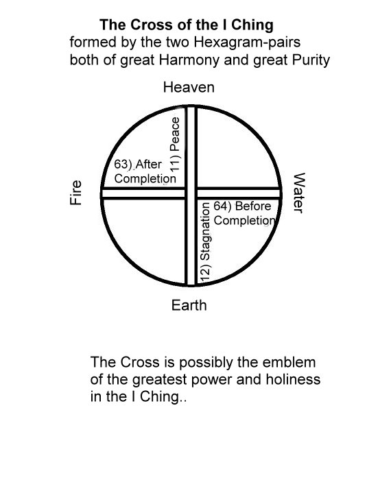 i-ching-the-cross-is-possibly.jpg