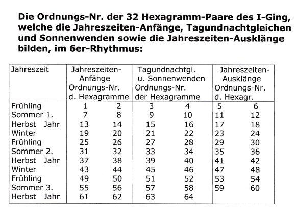 die-spannung-tabelle-1.jpg