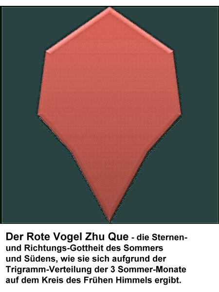 stern-3-der-rote-vogel-zhu-que-trigramm-vert-des-sommers.jpg